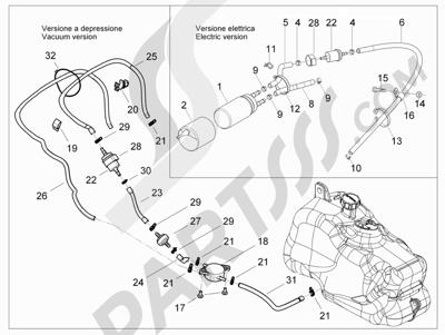 Piaggio X Evo 125 Euro 3 (UK) 2007-2016 Instalación de alimentación