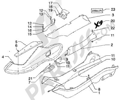 Piaggio X9 180 Amalfi 1998-2005 Cubiertas laterales-spoiler
