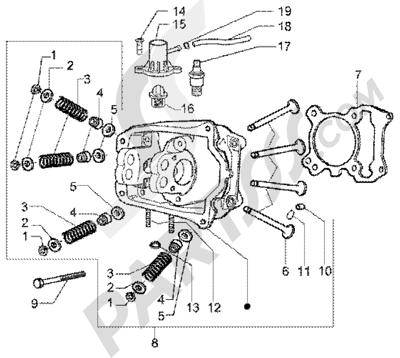 Piaggio X9 200 1998-2005 Head-valves