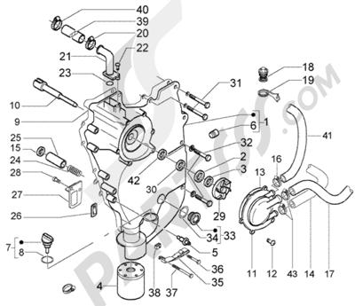 Piaggio X9 500 Evolution (ABS) 1998-2005 Tapa volante-filtro de aceite
