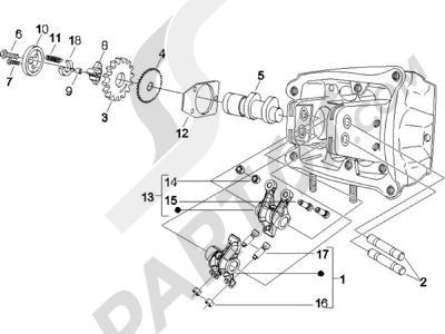 Piaggio X9 500 Evolution ABS 2006-2007 Grupo soporte balancines