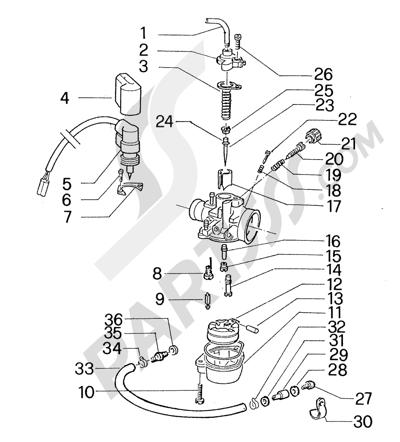 Piaggio Zip & Zip HASTA 1997 Carburador