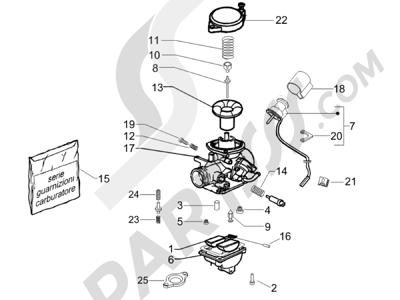 Piaggio Zip & Zip HASTA 1997 Componentes de carburador