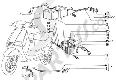 Piaggio Zip & Zip HASTA 1997 Regulador de tensión