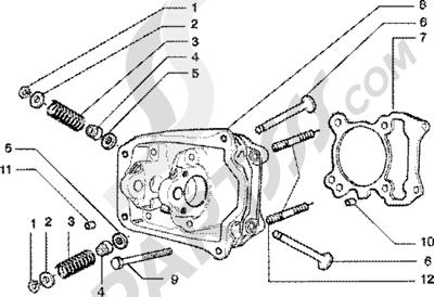 Piaggio Zip 125 4T 1998-2005 Culata-válvulas