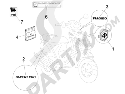 Piaggio Zip 50 SP Euro 2 2006-2013 Letreros - Escudos