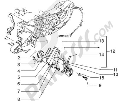 Piaggio Zip Fast Rider RST 1998-2005 Bomba de aceite