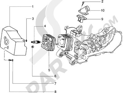 Piaggio Zip Fast Rider RST 1998-2005 Culata-deflector y racor de admision