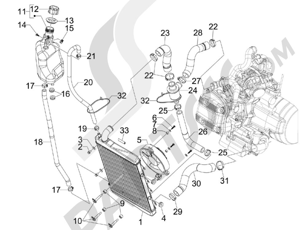 Gilera GP 800 2009-2011 Instalación de refrigeracion