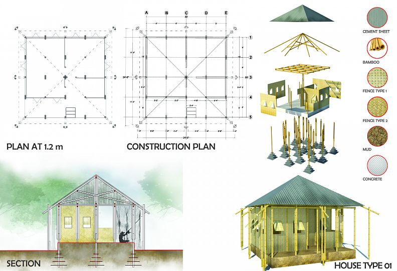 low cost housing thesis Fiu thesis architecture affordable housing la ceiba honduras thesis affordable housing a proposed low-cost eco-housing project - duration.