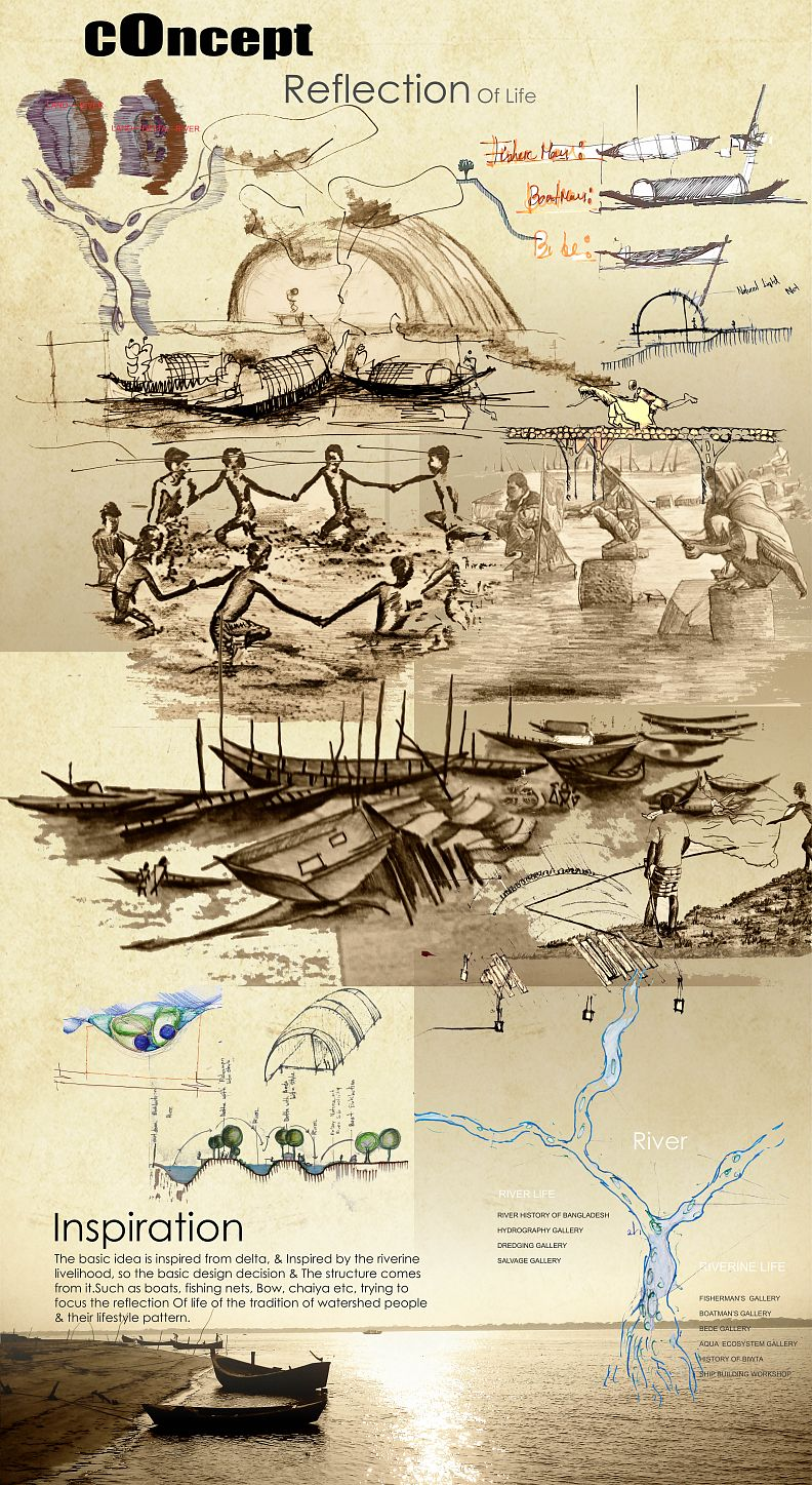 riverine thesis Tinclads in the civil war: union light-draught gunboat operations on western waters, 1862-1865 [myron j smith] on amazoncom free shipping on.