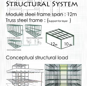 Details of structure
