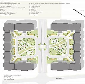 Master Plan of the Apartment Complex