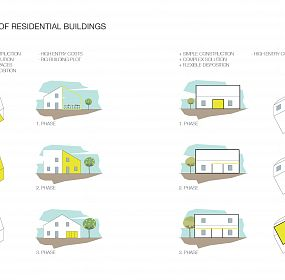 Typology of Residential Buildings - Shell System