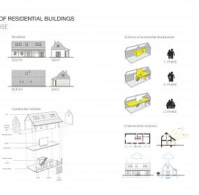 Typology of Residential Buildings - Typical House