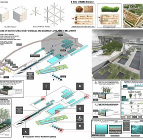 TECHNICAL DETAILS OF THE MODULE STRUCTURE; BIRD NEST; WATER-FILTRATION PROCESS