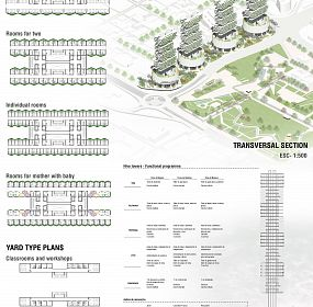 Tower plans
