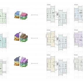 Scheme 2: Types of buildings and apartments