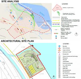 SITE ANALYSIS & ARCHITECTURAL SITE PLAN