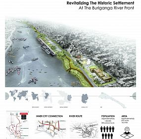 Aerial view of the Buriganga riverfront.