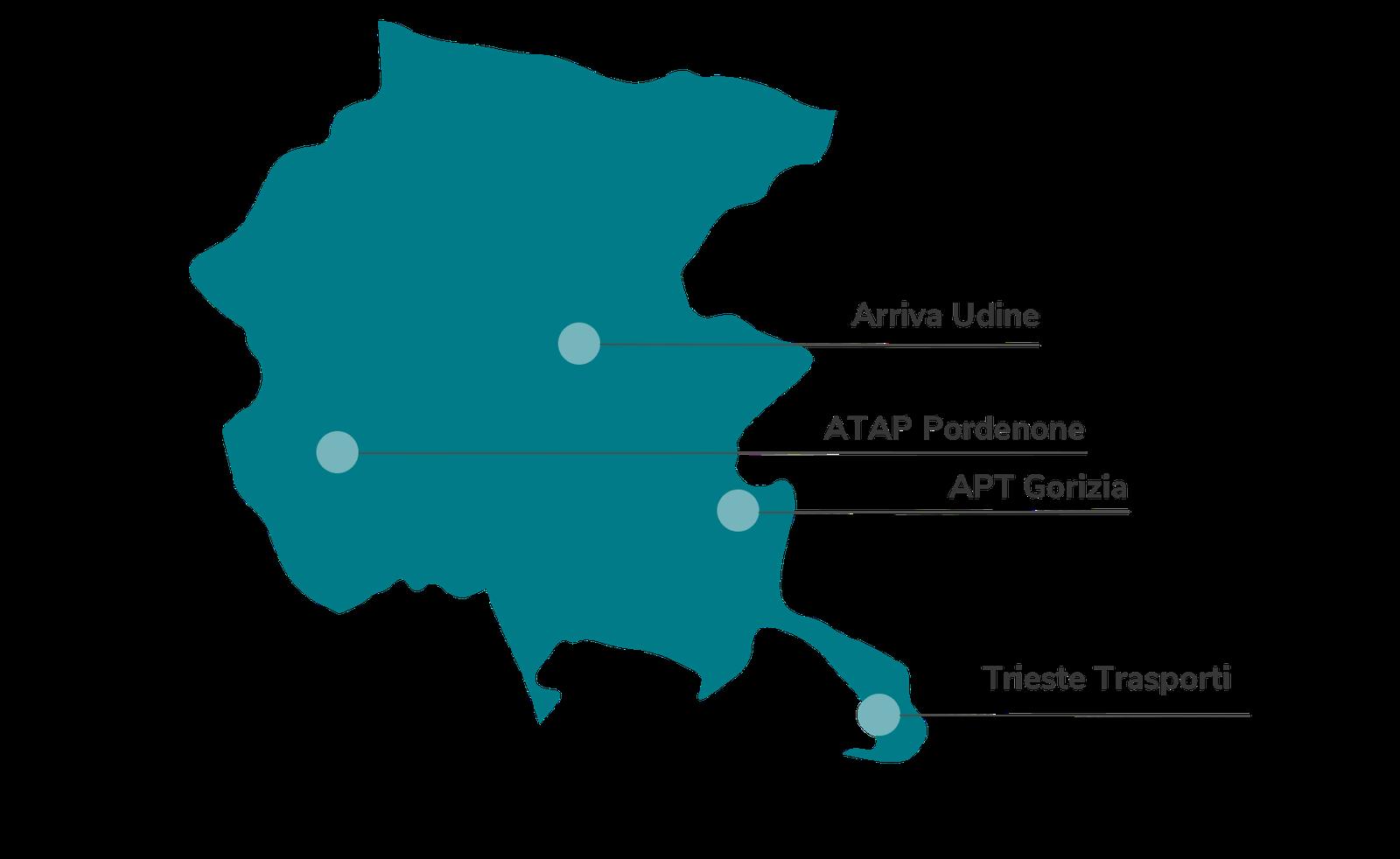 Aziende consorziate - TPL FVG