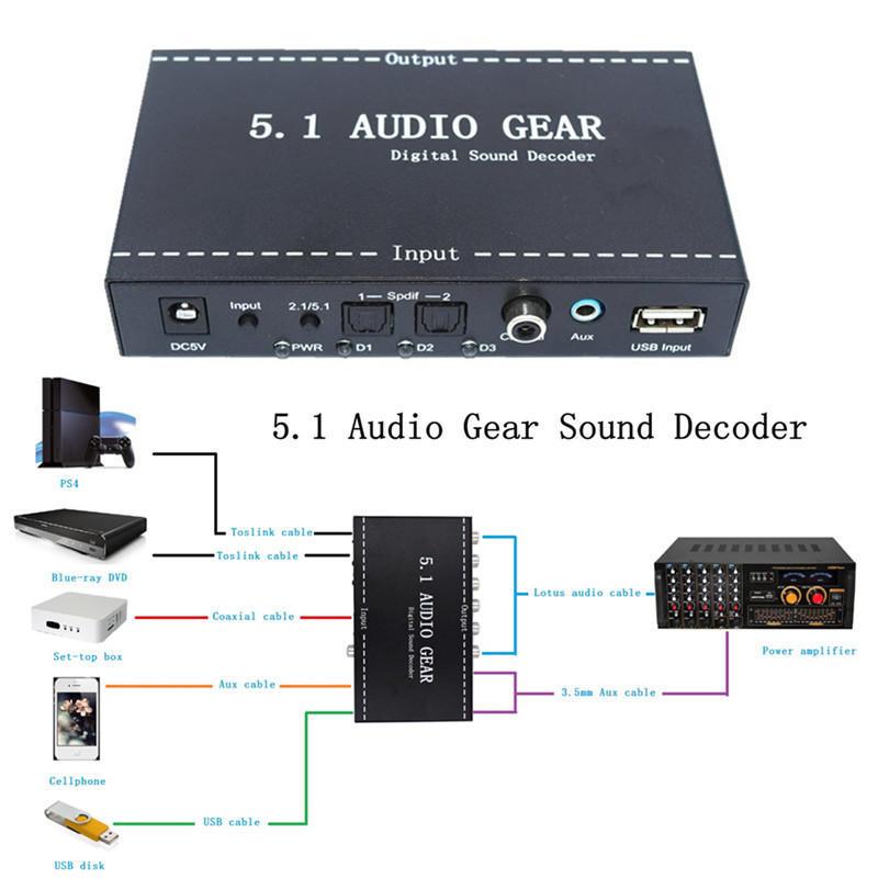 Внешний декодер DD и DTS для 5.1 акустики - Версия для печати - Конференция  iXBT.com 566ad1d97a5