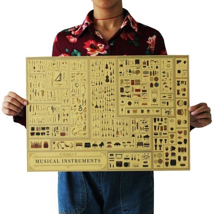 Музыкальные инструменты печати Крафт бумага плакат дом декор стен декор для стен