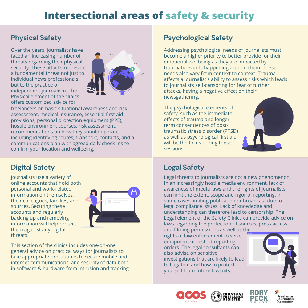 Intersectional areas of safety & security