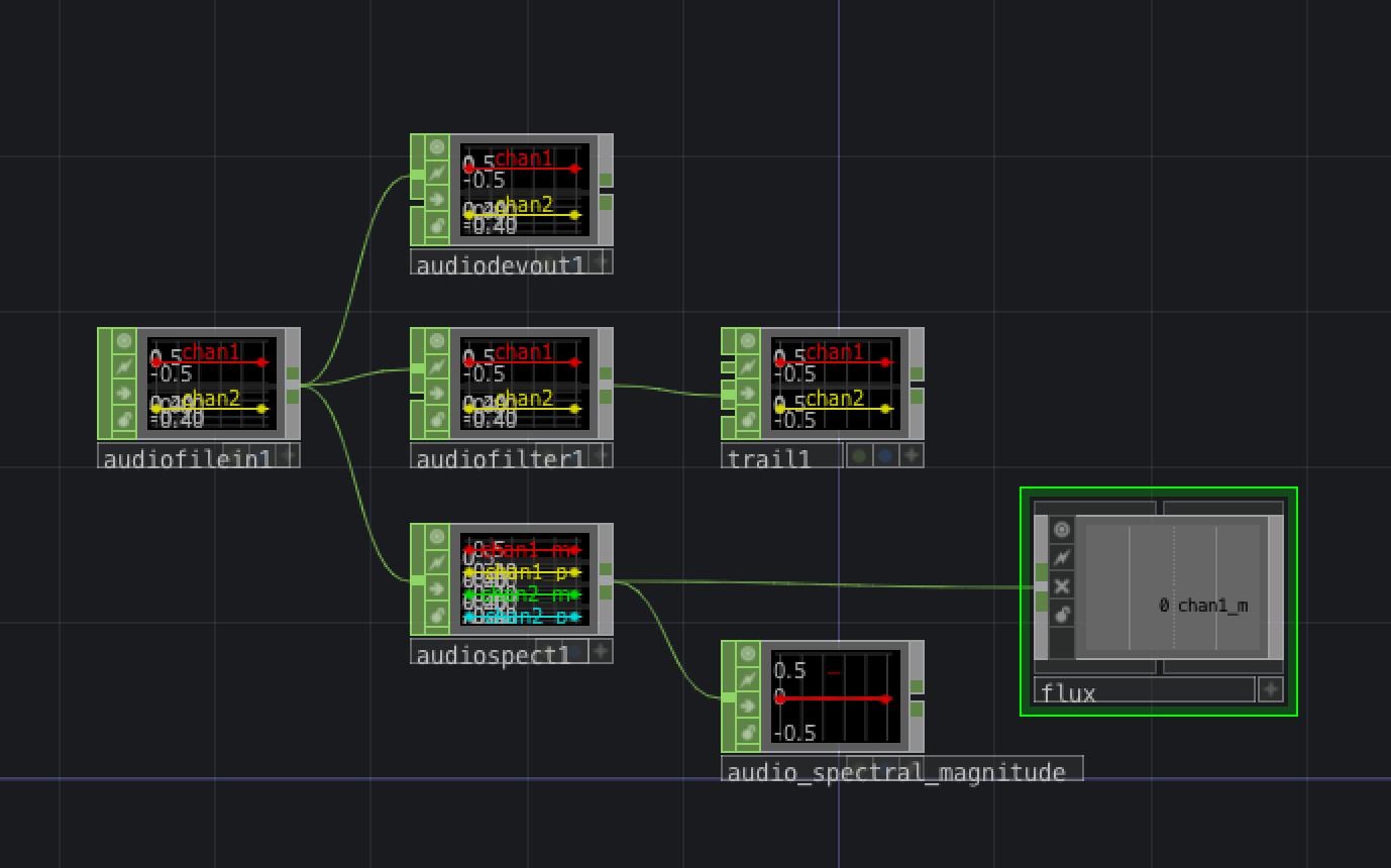 fu manchu audio analysis