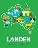 Landen - De Wereld in Infographics