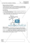 Methodik: Mindmap Preview 1