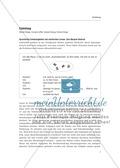 Deutsch_neu, Sekundarstufe II, Primarstufe, Sekundarstufe I, Schreiben, Richtig Schreiben, Grundlagen, Schriftspracherwerb, Rechtschreibschwierigkeiten
