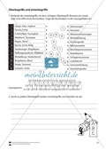 Deutsch, Sprache, Grammatik, Sprachbewusstsein, Semantik, Wortarten, Oberbegriffe, Wortbedeutung, Nomen, Unterbegriff