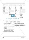 Lesen und Schreiben lernen mit geistig behinderten Kindern: Übungsvorschläge zum Umgang mit Lernwörtern und Lesetexten Preview 5