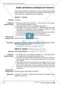 Unterrichtsbeispiele: Erzähl- und Sachtexte am Beispiel einer Tierkartei: Arbeitshinweise und Arbeitsblätter Preview 1