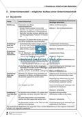 Vom Situationsbild zum Lesen, Thema Frühling: Unterrichtsentwurf und Materialien komplett Preview 4