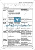 Vom Situationsbild zum Lesen, Thema Frühling: Unterrichtsentwurf und Materialien komplett Preview 5