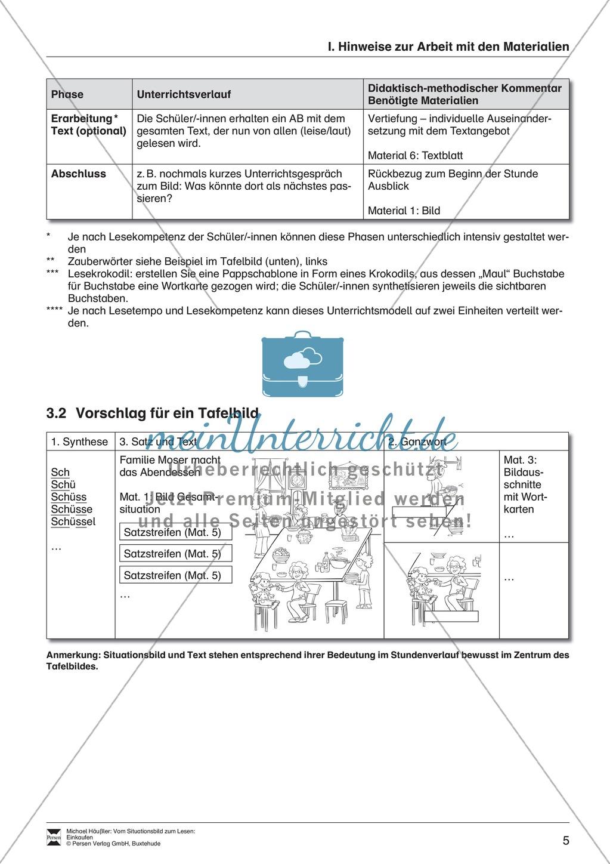 Leseförderung Einkaufen: Arbeitshinweise, Unterrichtsmodell, Bilder, Arbeitsblätter, Lesespiel und Kontrollblatt Preview 4