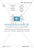 Leseförderung Winter: Arbeitshinweise, Unterrichtsmodell, Bilder, Arbeitsblätter, Lesespiel und Kontrollblatt Preview 11