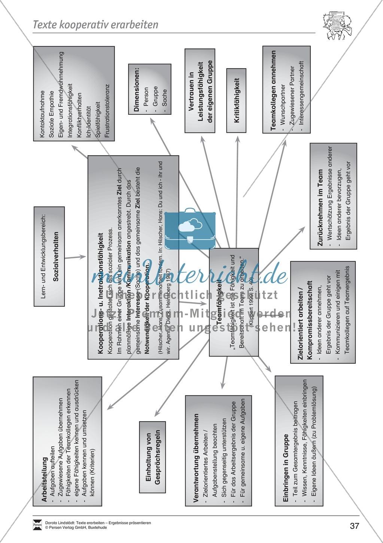 Kooperatives Lernen: Merkblatt, Placemat als Arbeitsmethode, Arbeitsmaterialien und Unterrichtsbeispiel Preview 0