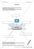 Schreibtraining Erlebniserzählung: Kompetenzstufe C: Arbeitsblätter mit Lösungen Preview 11