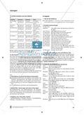 Der Artikel: Lehrerinformationen, Arbeitsblätter und Lösungen Preview 13