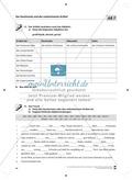 Der Artikel: Lehrerinformationen, Arbeitsblätter und Lösungen Preview 9