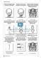 Körper und Gesundheit: Aufgaben + Fragekarten Thumbnail 0