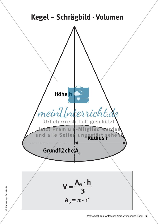 Schrägbild und Volumen eines Kegels: Wissenskarte - meinUnterricht