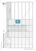 Beobachtungsprotokoll und Bewertungstabellen für eine Gruppenarbeit: Kopiervorlage Preview 1