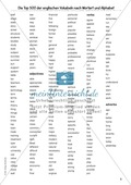 Die Top 500 der englischen Vokabeln nach Wortart und Alphabet Preview 2
