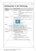 Erörterung schreiben: Übersicht zum Ausfüllen, Lösungsblatt und Satzbausteine Preview 3