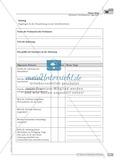 Sprachförderung: Herstellung einer Tagescreme: weiterführendes Niveau: Hinweise zum Ablauf, Arbeitsblätter Preview 2
