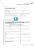 Sprachförderung: Bericht über ein Erlebnis im Schullandheim: qualifizierendes Niveau: Hinweise zum Ablauf, Arbeitsblätter Preview 2